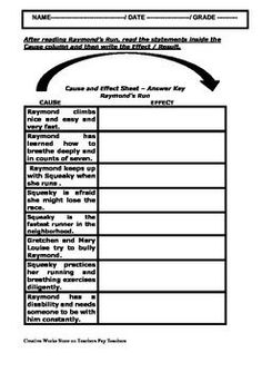 RAYMOND'S RUN BY TONI CADE BAMBARA- READING QUIZ/ WORKSHEETS AND MORE (BUNDLED) Cause And Effect, Common Core Standards, Reading Strategies, Creative Words, Teacher Newsletter, Higher Education, Social Studies, Worksheets, Teaching