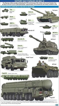 New and modern equipment of the Russian forces. Infographic from Itar-Tass for the 9 May Victory Parade Más Army Vehicles, Armored Vehicles, Military Weapons, Military Aircraft, Tank Armor, Armored Fighting Vehicle, Battle Tank, Military Equipment, Modern Warfare
