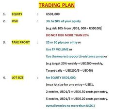 TRADING PLAN Will determine ur success in FOREX business #tradingplan #tradingpl