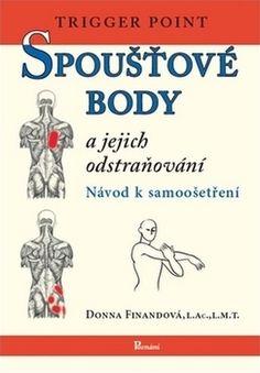 Spoušťové body a jejich odstraňování Health Advice, Body, Health Fitness, Wellness, Memes, Plants, Medicine, Meme, Plant