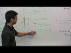 What is a Limit - What is a Derivative , Calculus 1 , Lesson 1 - YouTube