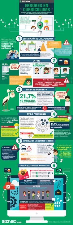 Errores más frecuentes en los Curriculum Vitae #infografia #infographic #empleo #CV