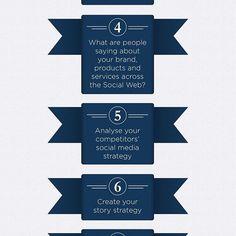 10 steps to create a #SocialMedia #strategy