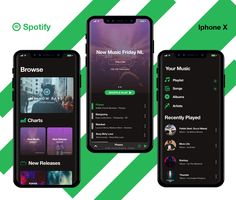 Spotify on iPhone X
