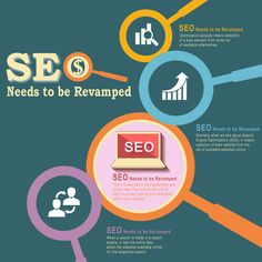 The ongoing continual changes in Search Engines makes its essential for SEO to be revamped. #SEOServices , #SEOServicesCompany http://www.greengraphica.com/blog/why-seo-needs-to-revamp-in-itself-everytime/