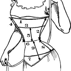 Great Corset Tutorials - Reminder to self: site also sells kits! Elkins White it's perfect! Diy Clothing, Clothing Patterns, Sewing Patterns, Sewing Art, Love Sewing, Historical Costume, Historical Clothing, Clothes Crafts, Sewing Clothes