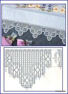 filet crochet edging with interesting lace centers Filet Crochet, Crochet Lace Edging, Crochet Motifs, Crochet Borders, Crochet Diagram, Crochet Chart, Thread Crochet, Crochet Trim, Irish Crochet