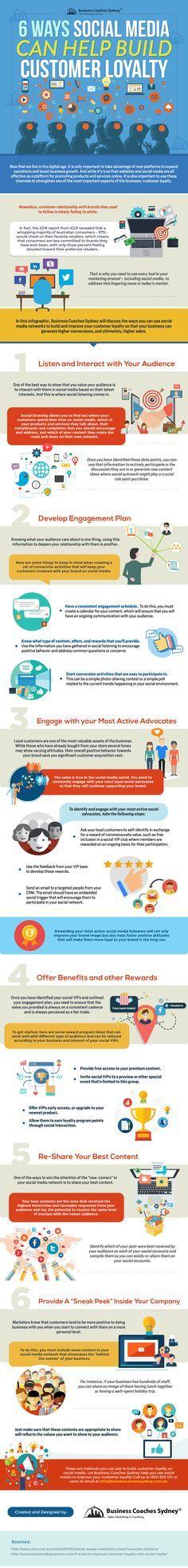 6 Ways Social Media