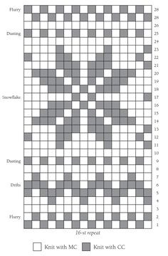 Kostenlose Charts - über THE DESIGN Scottie Dog CHART Herz CHART Schneeflocke . - - You are in the right place about knitting techniques cheat sheets Here we offer Fair Isle Knitting Patterns, Knitting Charts, Knitting Stitches, Knitting Designs, Free Knitting, Knitting Projects, Intarsia Knitting, Sock Knitting, Knitting Tutorials