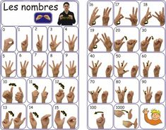 As they cannot learn any language or speak any language it is through the sign language that they share their thoughts, feelin Sign Language Phrases, Sign Language Alphabet, Baby Sign Language, Alphabet Symbols, Eye Test Chart, French Signs, Autism Education, British Sign Language, Secret Language