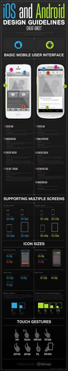 Infographic: iOS and Android Design Guidelines Cheat-Sheet #infographic #mobile