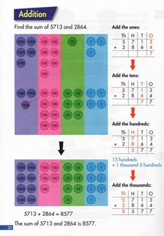 singapore math - link redirects to new website Math Strategies, Math Resources, Math Activities, Math In Focus, Montessori, Third Grade Math, Grade 2, Eureka Math, Math Place Value