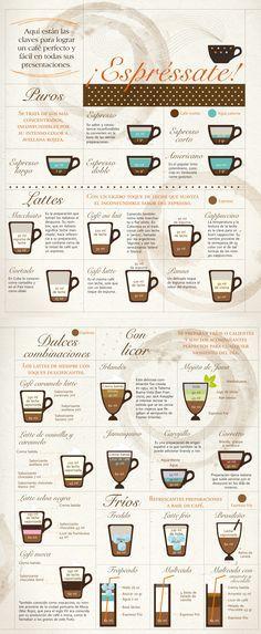 Medidas para lograr un café perfecto