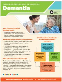 International Classification of Functioning, Disability, and Health (ICF), dementia, Alzheimer's, functional goals, cognition, skilled nursing facilities, functional goals and scenario