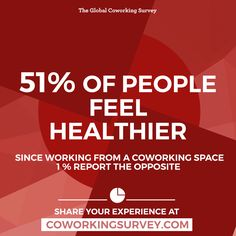 www.coworkingsurvey.com - Take part in the new Global Coworking Survey 2017!