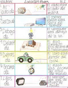 Prepositions + Estar poster