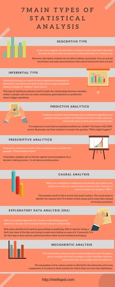 Data Science Free Resources: Infographics, Posts, Whitepapers - Data Science Free Resources: InfogrYou can find Infographics and more on our website. Statistics Math, Statistics Quotes, Data Logo, Data Data, Big Data Visualization, Big Data Technologies, Research Methods, Data Analytics, Web Design