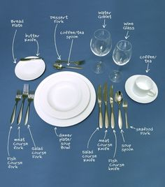 Learn Your Dining Table
