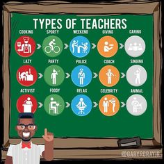 What type of teacher are you? 😂 - - The Cooking Teacher: A teacher who enjoys making food and asking students to test it? - - The Sporty Teacher: Often plays sports in class. Uses students to live out their glory days. - - The Weekend Teacher: 🤷🏾♂️ - - The Giving Teacher: You like to give a lot of everything. Often this includes homework. Sometimes it includes candy or other random treats you find at the bottom of your teacher desk. - - The Caring Teacher: You often hug and build…