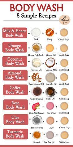 Diy Body Wash, Homemade Body Wash, Organic Body Wash, Natural Body Scrub, Homemade Skin Care, Diy Skin Care, Homemade Body Scrubs, Homemade Products, Homemade Beauty