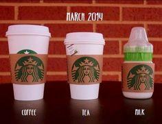 Una tacita de café ☕️ ?