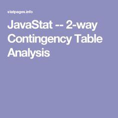 JavaStat -- 2-way Contingency Table Analysis