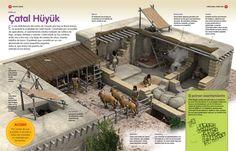 Çatalhöyük, también conocido como Çatal Höyük, Çatal Hüyük o Catal Hüyük (del turco çatal: 'tenedor', y höyük: 'túmulo'), es un antiguo asentamiento de los períodos Neolítico y Calcolítico, siendo …