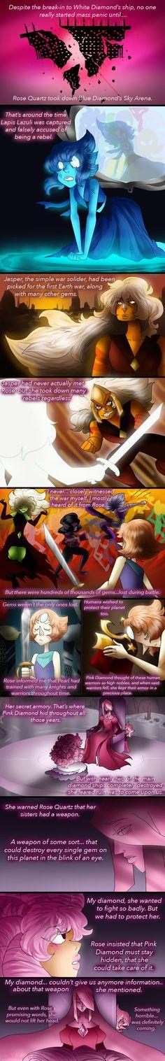 Next~Previous~ Pearl, Rose Quartz, Blue Diamond, Blue Pearl, Sapphire, Ruby, and Garnet (C) Steven Universe