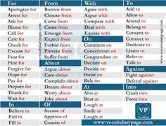 Forum | ________ English Grammar | Fluent LandVerbs + Prepositions | Fluent Land