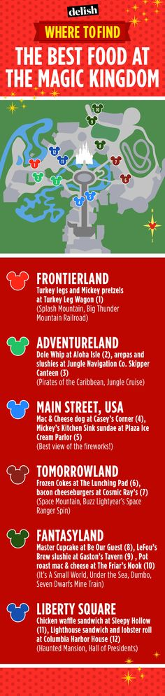 Know The Must-Eats At The Magic Kingdom.