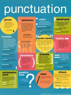 Punctuation Art Print at Art.com