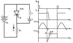 Electronics Components, Turn Off, Turning, Gate, Portal, Wood Turning