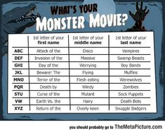 Funny pictures about Your monster movie. Oh, and cool pics about Your monster movie. Also, Your monster movie. New Names, First Names, Bingo, You Monster, Monster Movie, Birthday Scenario, Corgi Names, Name Games, Funny Names