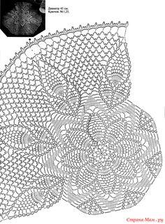 Ombrelli a maglia: una master-class, on-line schemi e le foto di opere di altri maestri: Album - casa Moms