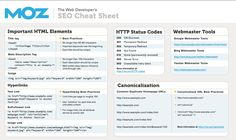 Web Developers SEO Cheat Sheet. Bespoke Social Media & Marketing