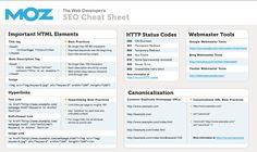 Web Developers SEO Cheat Sheet. Bespoke Social Media & Marketing