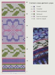 Женская шапка спицами: схема вязания с описанием и видео уроками Knitting Charts, Knitting Socks, Knitting Patterns Free, Knit Patterns, Stitch Patterns, Crochet Baby Bonnet, Baby Afghan Crochet, Tapestry Crochet, Crochet Cowl Free Pattern