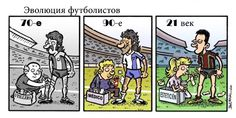 Эволюция футболистов