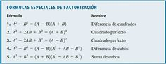 Fórmulas especiales de factorizacion
