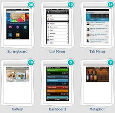 Best Mobile Design Pattern Collection