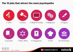 9 signs your coworker is a psychopath