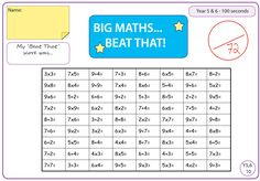 Image result for year 6 math test