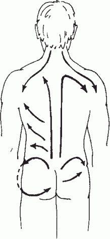 Болеутоляющий и оздоровительный массаж