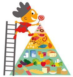 Pirámide de los alimentos para Newrest. @Antònia Calafat Capó  para On Accent…