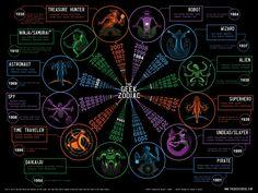 Horoscopo día a día, pero no solo es lectura del tarot lo que la gente busca hoy en día ademas requiere soluciones directas y consejos de personas resolutivas...