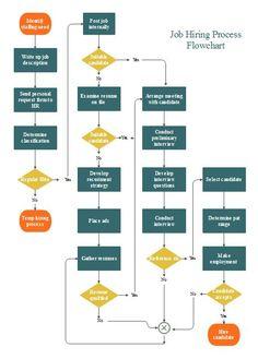 Gartner for technical professionals pdf