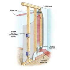 Here's an economical approach to warming up a cold room: Instead of paying to generate more heat, move existing warm air from one room to another. Room-to-room ventilators circulate air from a warm room to a cold one. This is a great solution if you have a stove or fireplace that generates a lot of heat but doesn't circulate it evenly through your house. Through-the-wall ventilator fans use the space between stud walls to move warm (or cool) air from one room to another. The Aireshare…