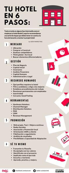Consejos para montar tu hotel en 6 pasos. Una forma de aclarar conceptos y estructurar la idea de algo tan complejo como es montar un negocio como es un hotel en el que tantas personas y tantos procesos están implicados.