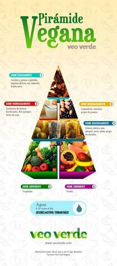 Los veganos tienen su propia pirámide alimenticia.