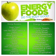Foods That Boost & Zap Energy